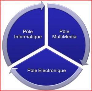 poles[1]